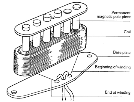 single-coil-diagram
